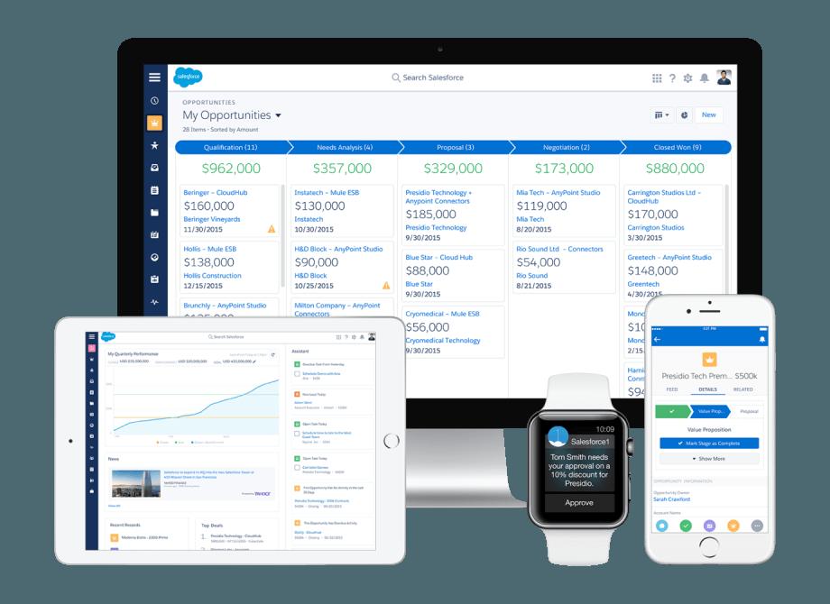Salesforce Lightning UI Webinar With Q&A
